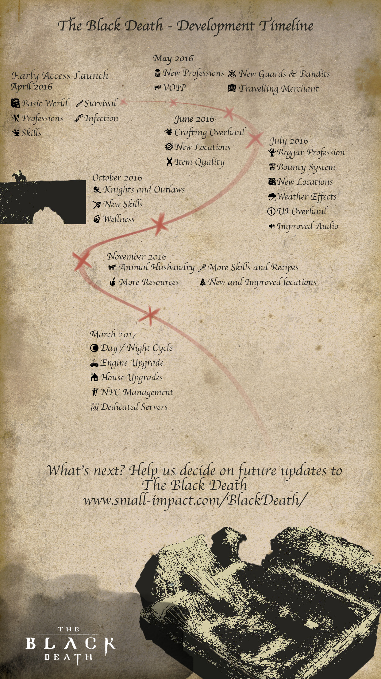 The Black Death - Updates Infographic